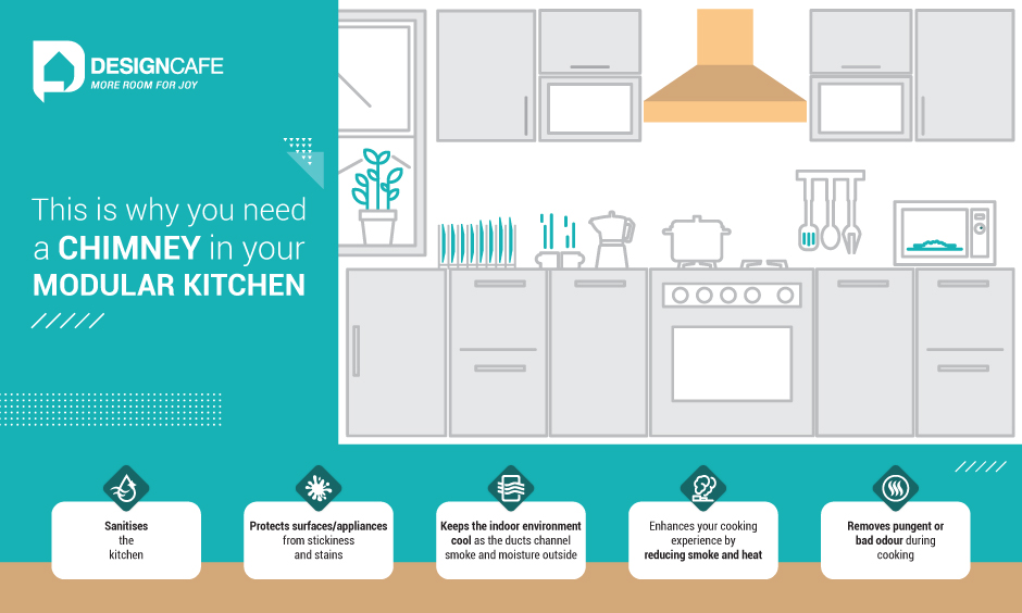 modern kitchen chimney design for your home
