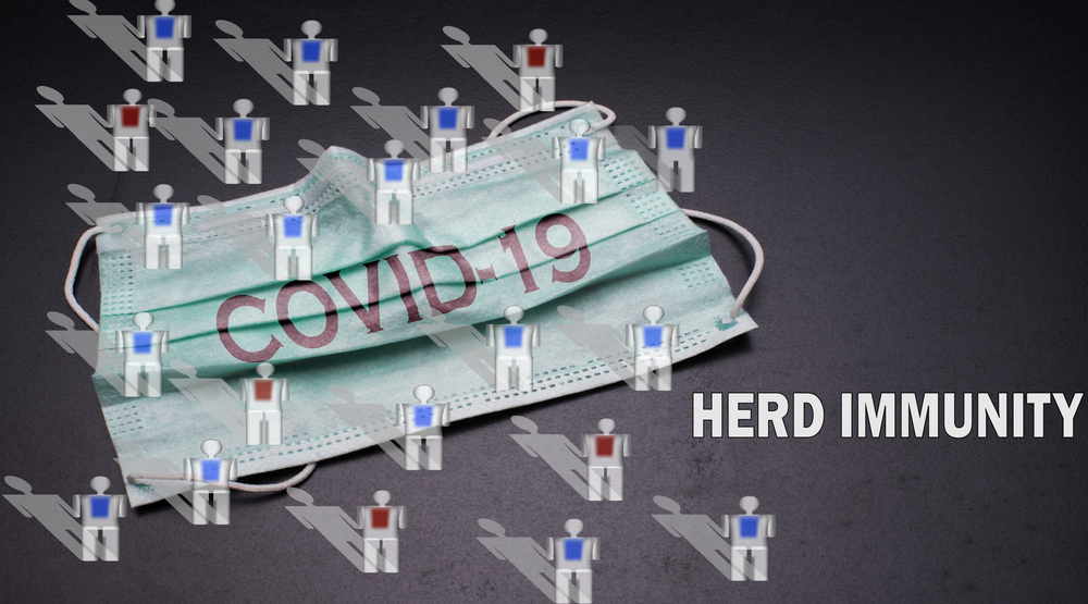 Herd immunity in India against coronavirus
