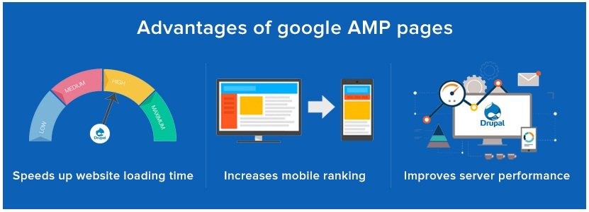 Does Your Website Need Accelerated Mobile Pages (AMP)?