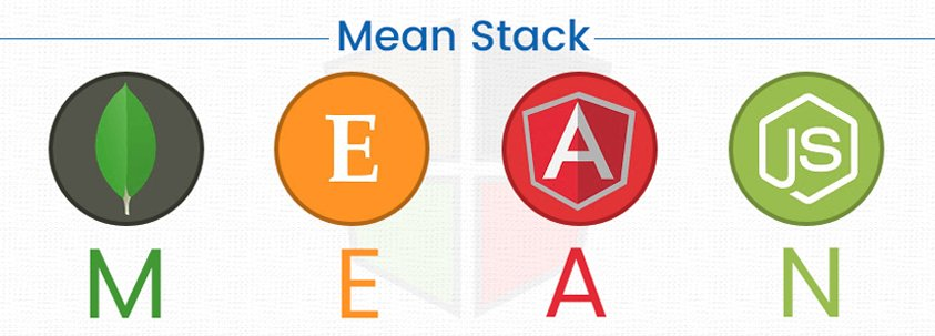 What Is MEAN Stack Development?