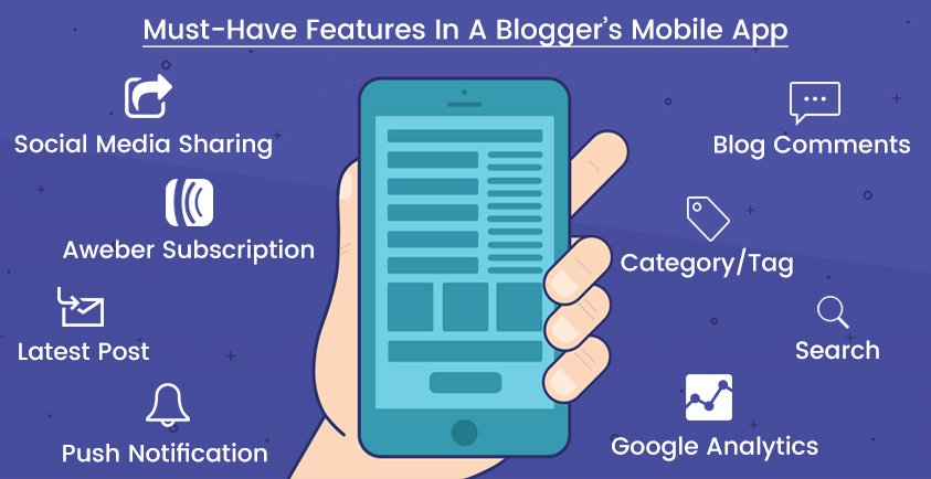 Latest Blogging Trend 2019 :: Blogger App for Android, iPhone