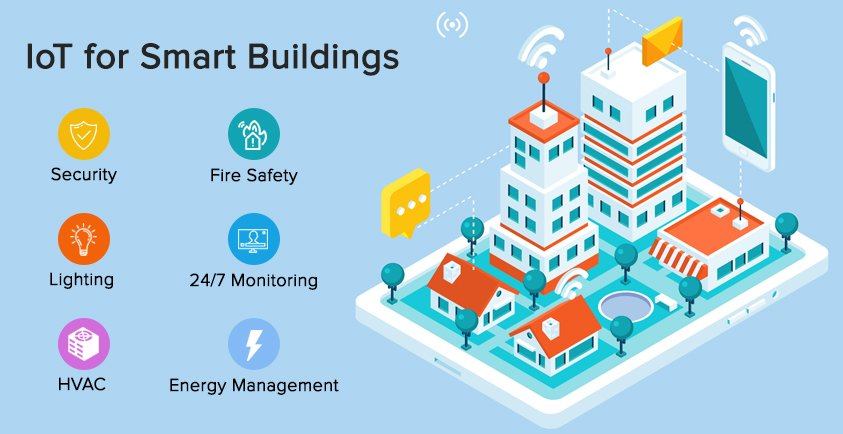 IoT for Buildings