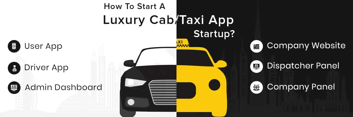 How to Build An App Like Uber :: The Cost to Make an App