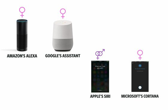 what is the best voice assistant speaker