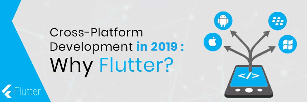 Flutter for Cross Platform Mobile Development :: Apps Built
