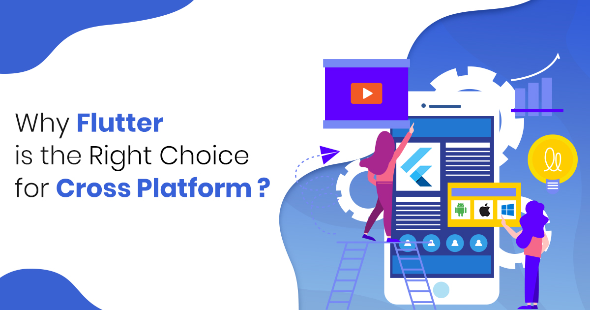 Best Flutter Cross Platform Development Framework