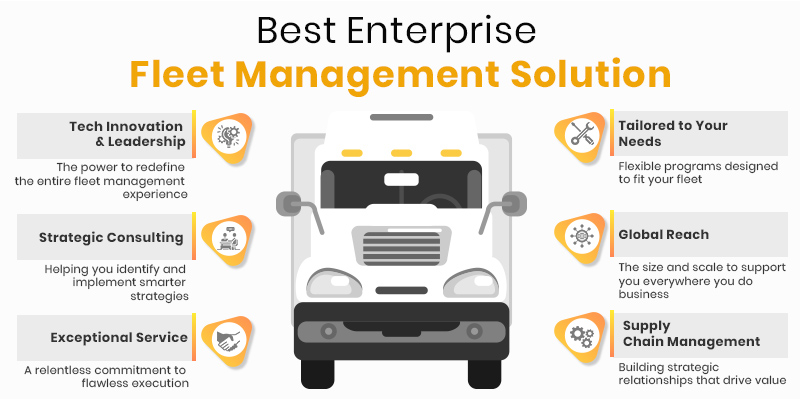 Best Enterprise Fleet Management Solutions