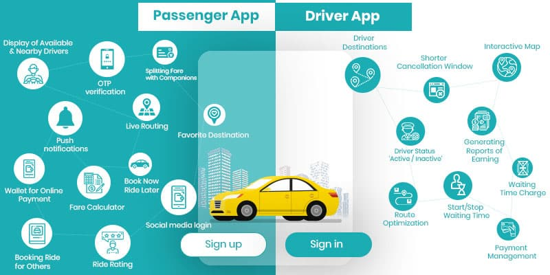 What are the major features of car and taxi booking - uber app features list