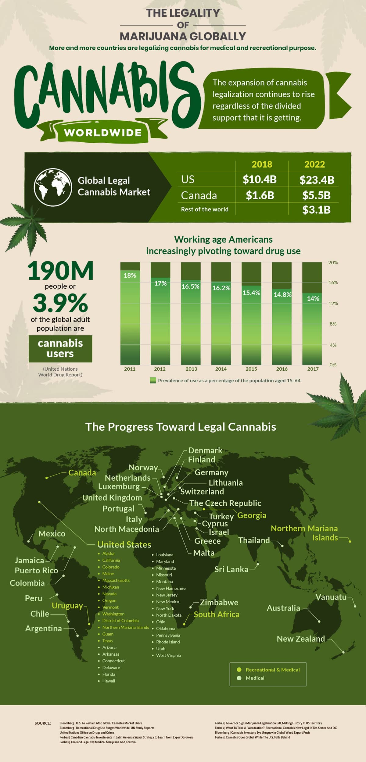 How to Start a Marijuana Delivery Service Infography