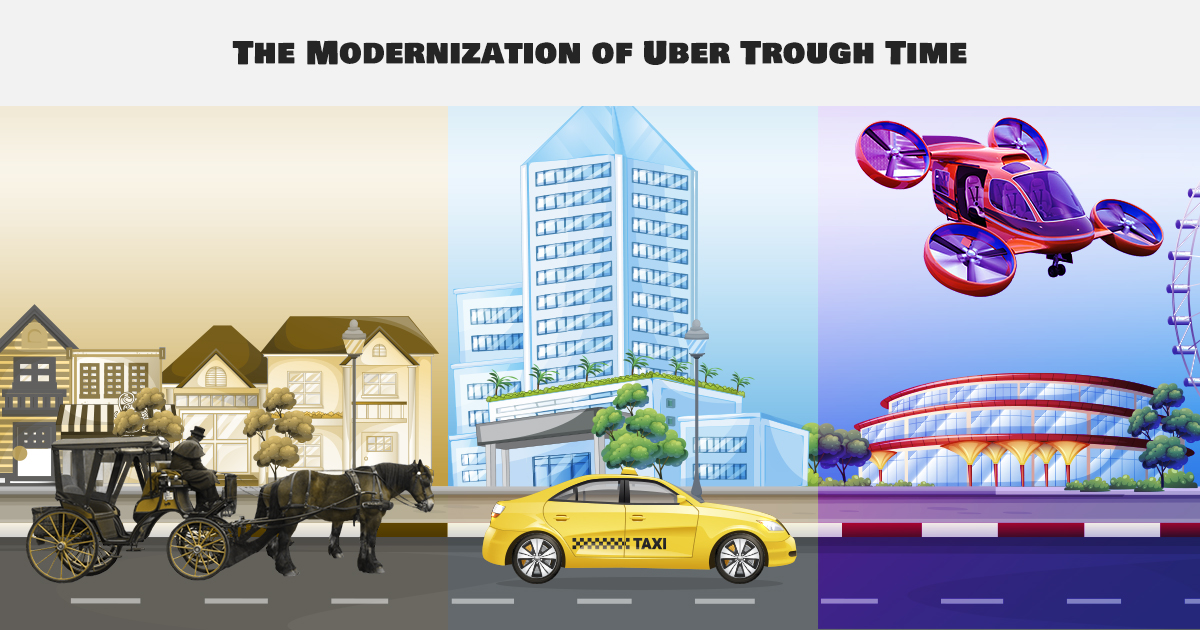 On Demand Uber Business Model