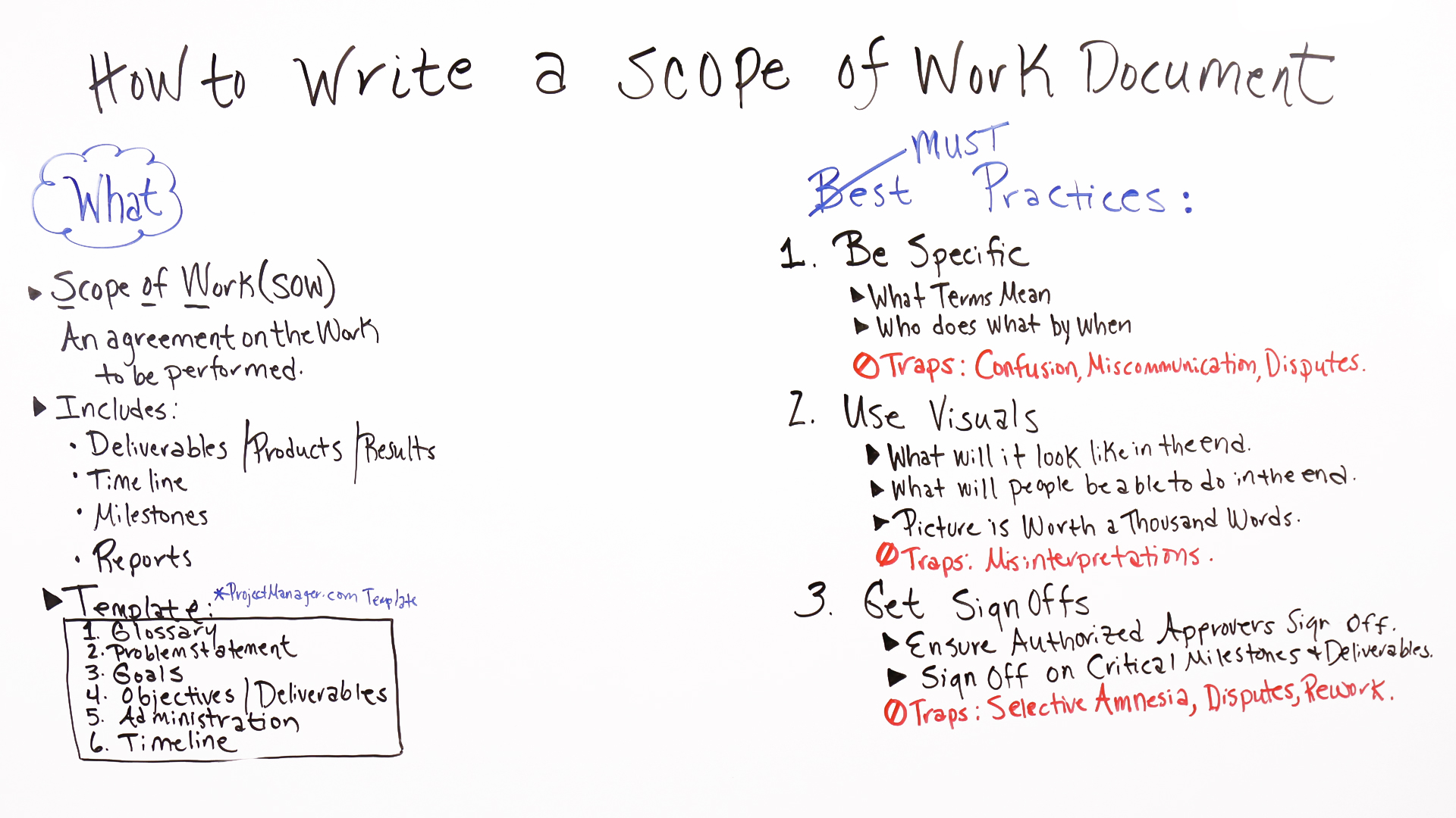 How to Write a Scope of Work Format