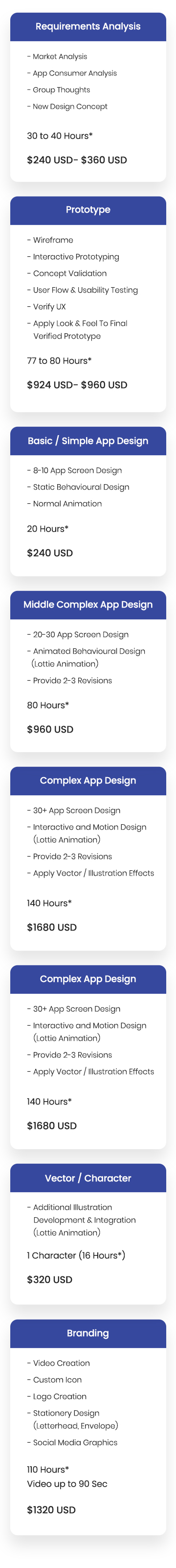 Mobile App Designing Process and Costing