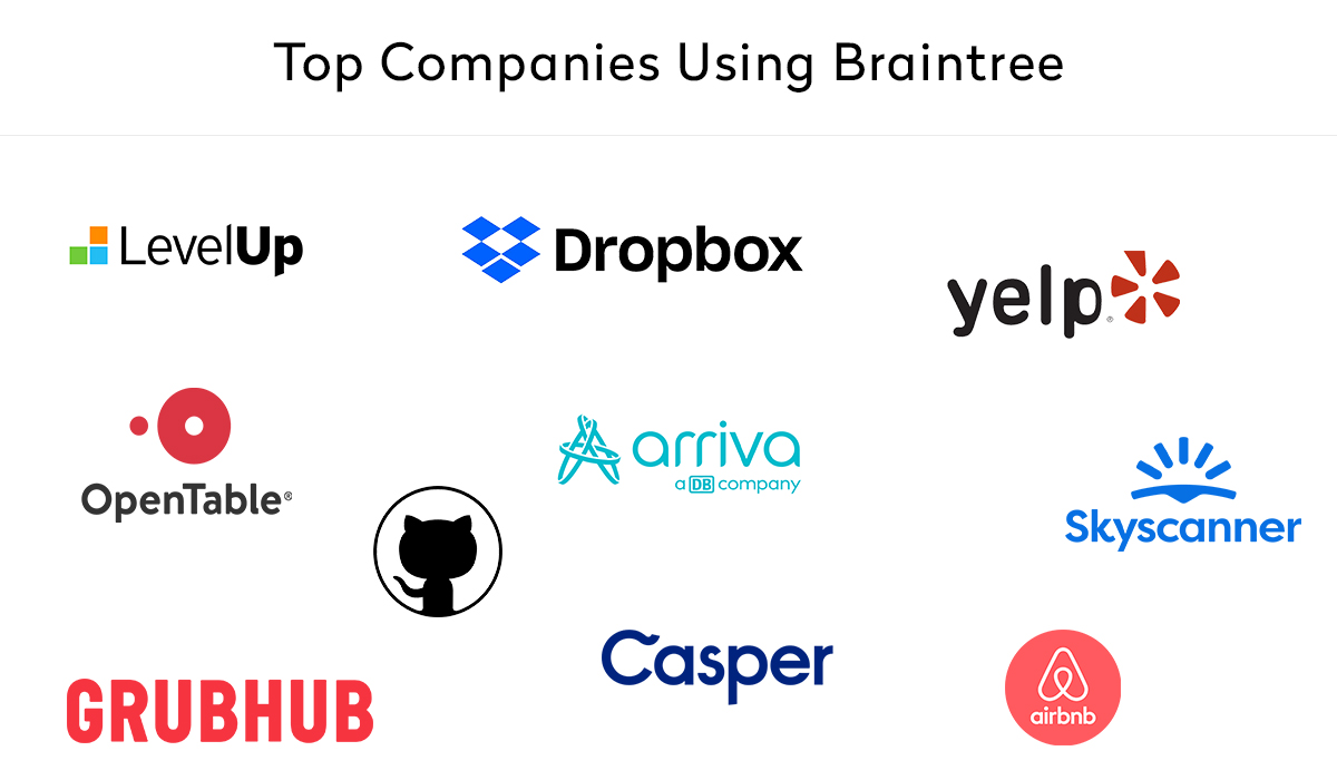 Top Companies Using Braintree
