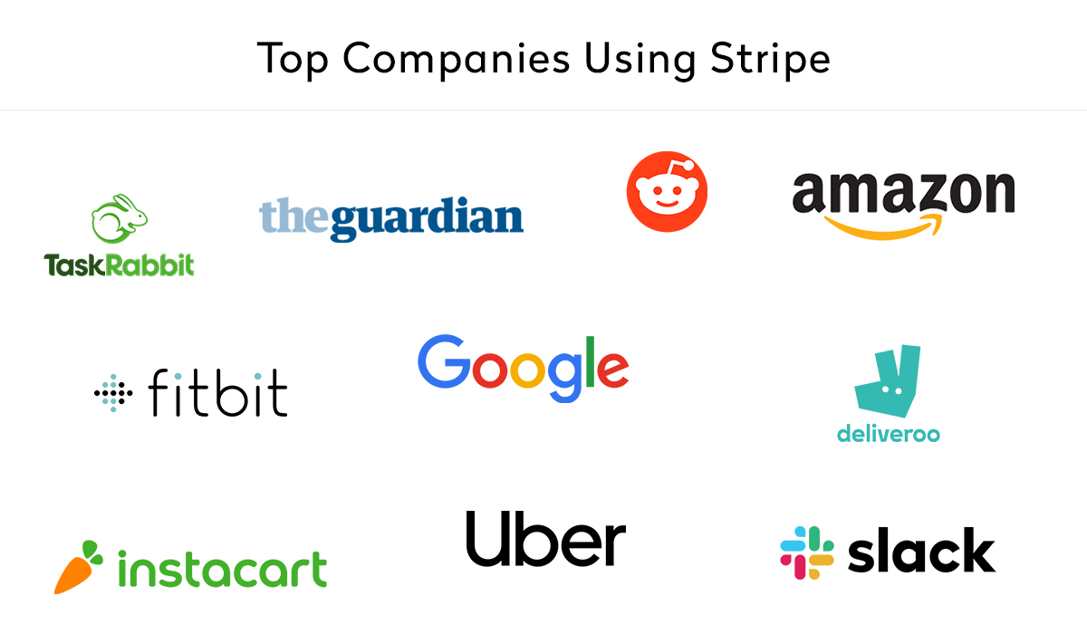 Top Companies Using Stripe