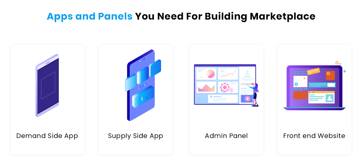 Apps and Panels