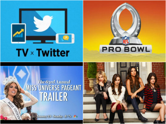Twitter TV Ratings Jan 19 to 25 2015