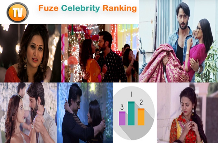 Television Celebrity Ranking Week 43 Coming - TRP of ...