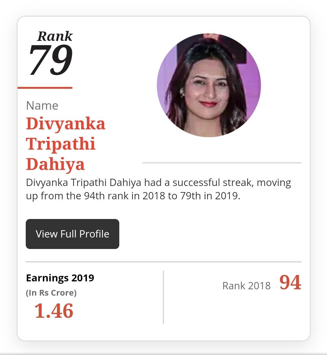 Image result for divyanka's name  in forbes