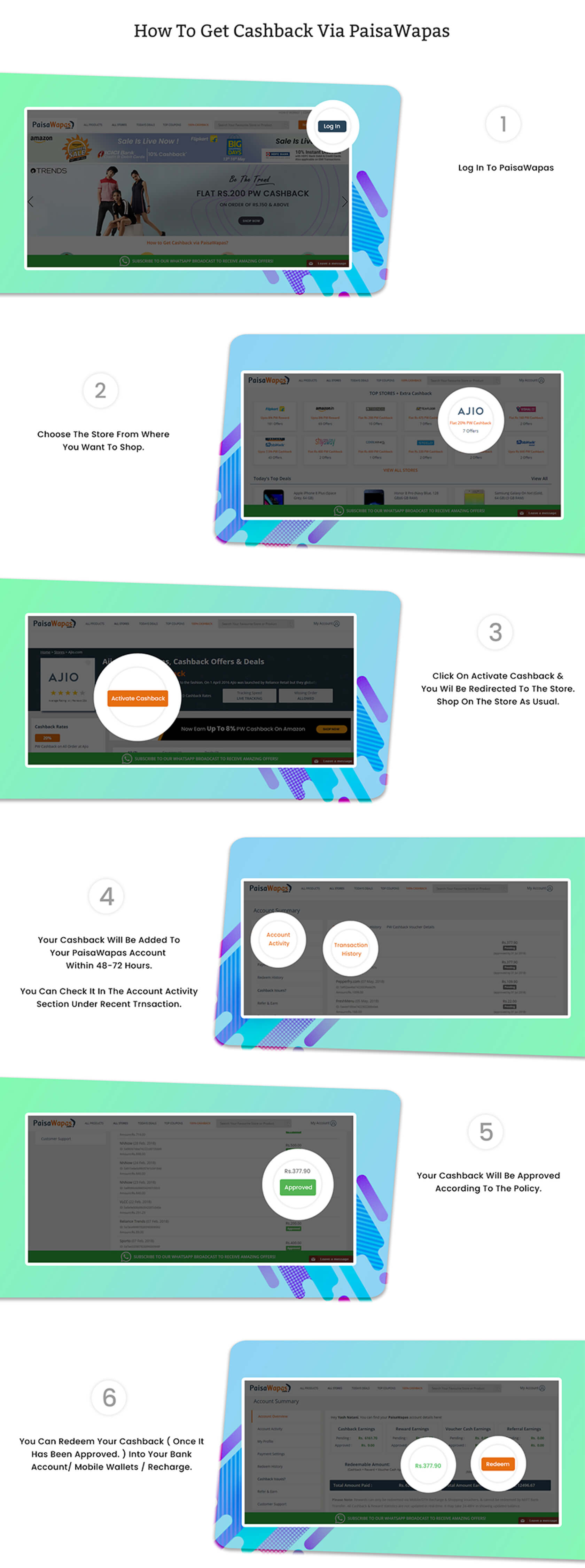 Detailed Cashback Steps