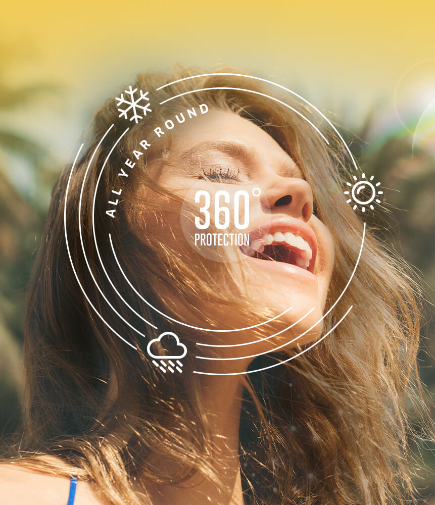 360° Sun Protection from solar spectrum