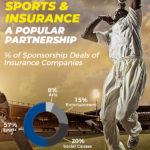 Sports Insurance Partnership Deals Percentage