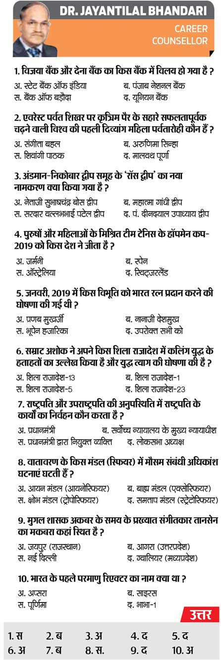 Current Affairs Question and Answers for Competitive Exams