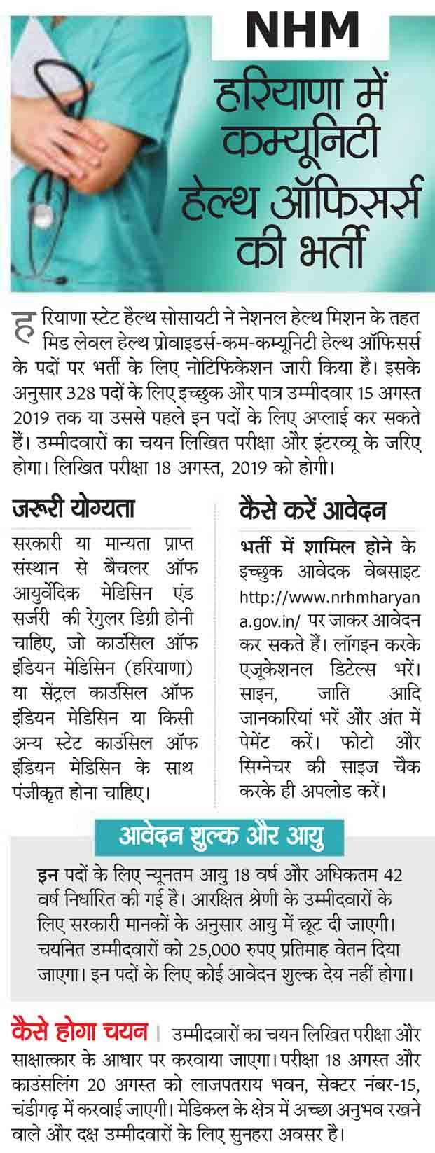 NHM Haryana MLHP cum CHO 2019 Apply Online for 328 Post