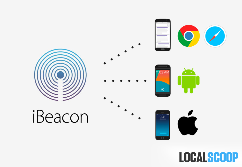 After All The Ballyhoo Is iBeacon Worth The Commercial Fanfare?