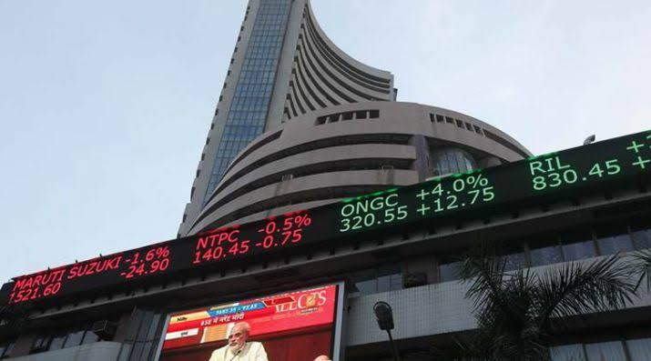 Sensex Drops Over 200 Points, Reliance Shares Rise 8%