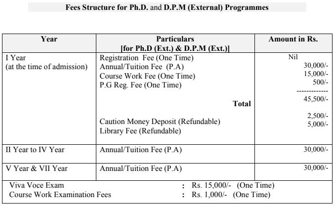Nirma University Fee Structure