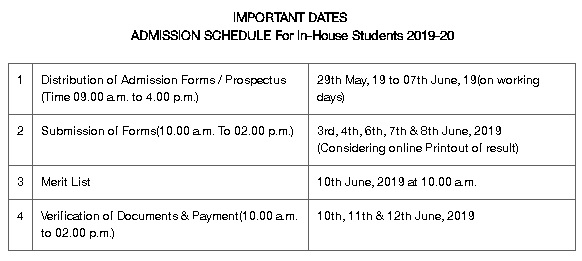saraf college in house admission dates