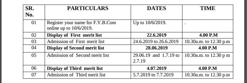 FYBcom 2019 dates