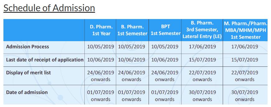 DPSRU Schedule 2019
