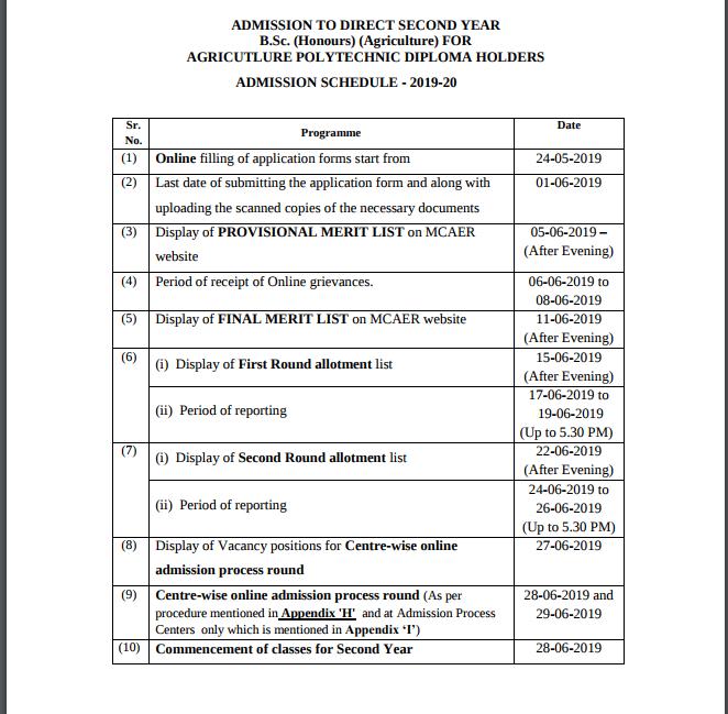 MCAER B.Sc. second Year schedule 2019