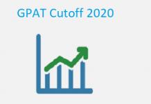 GPAT Cut Off 2020