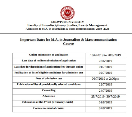 Jadavpur university admission date for ma