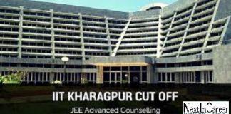 IIT Kharagpur Cutoff