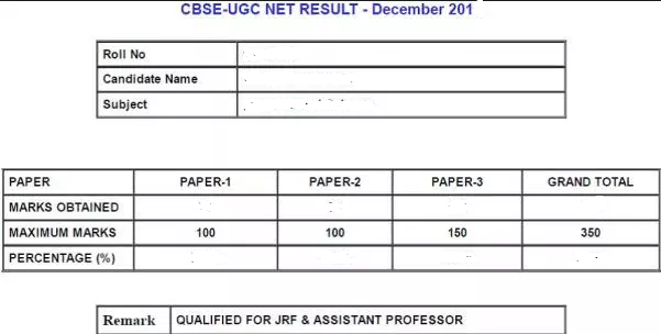 UGC NET Result