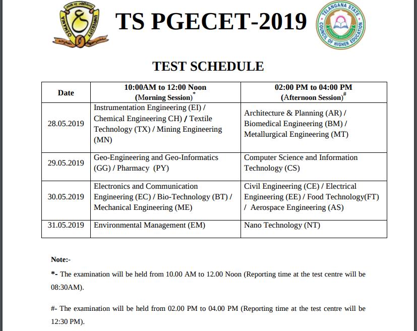 TS PGECET Schedule 2019
