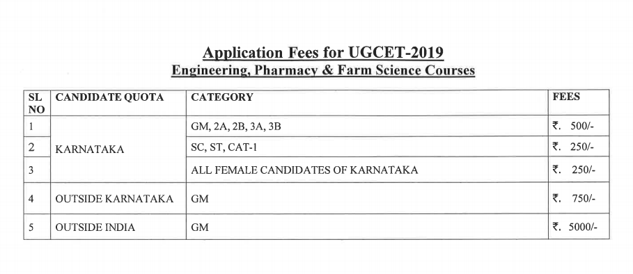 KCET Application fee 2019