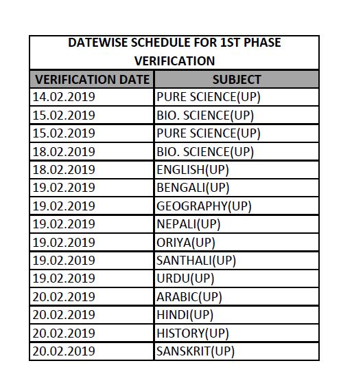 westbengalssc upper primary merit list & verification