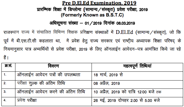 BSTC 2019 Online Form