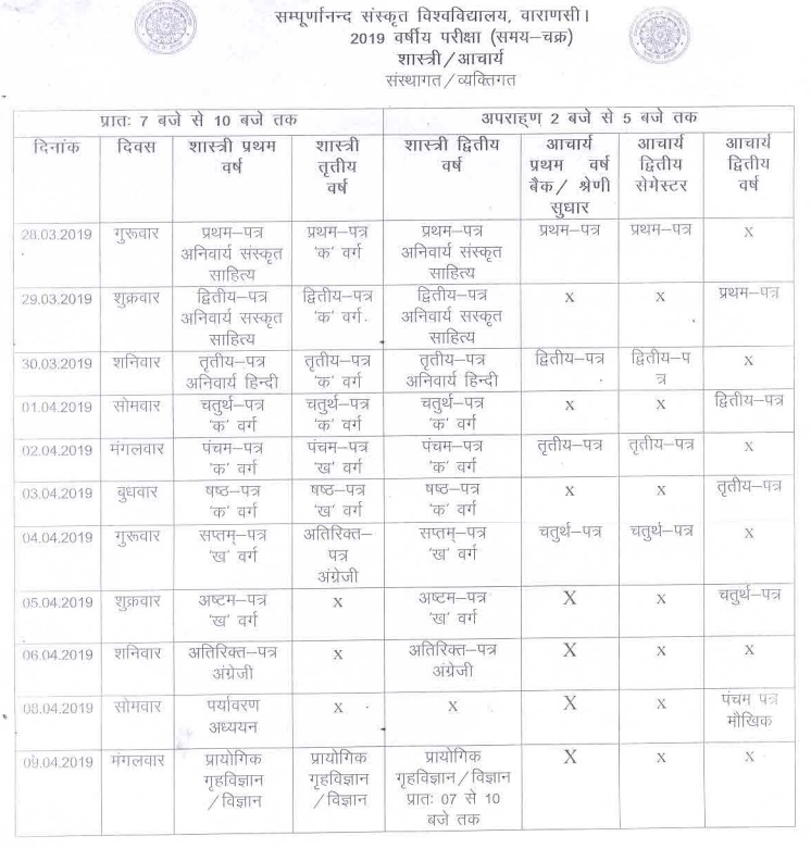 ssvv exam dates notice