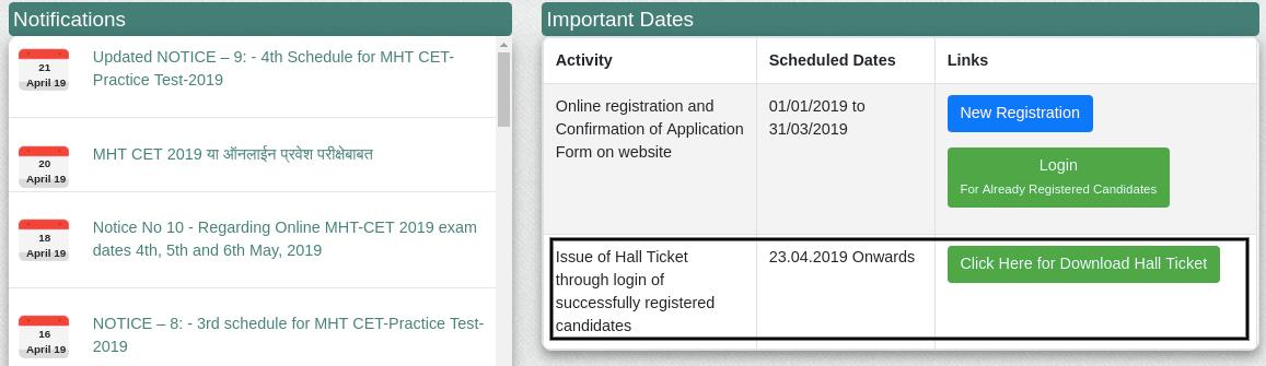 MHT CET Admit Card Release Date.