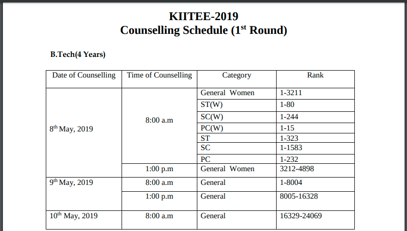 KIITEE Counselling Schedule 2019 - 1st Round