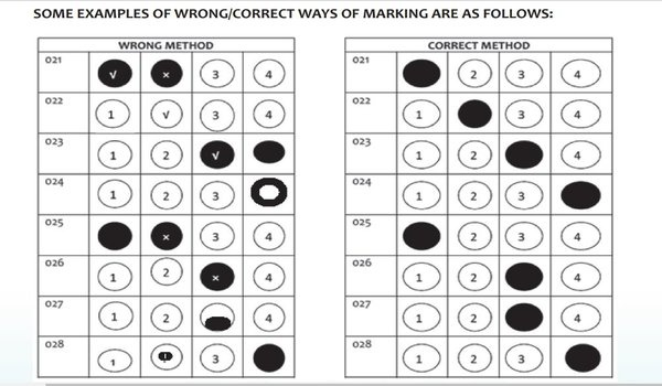 Correct ways of Marking MP GNTST/PNST OMR Sheet 2019