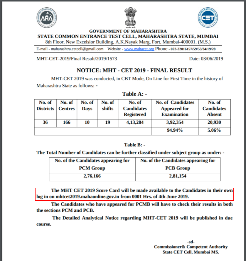 MHT CET 2019 Result notice