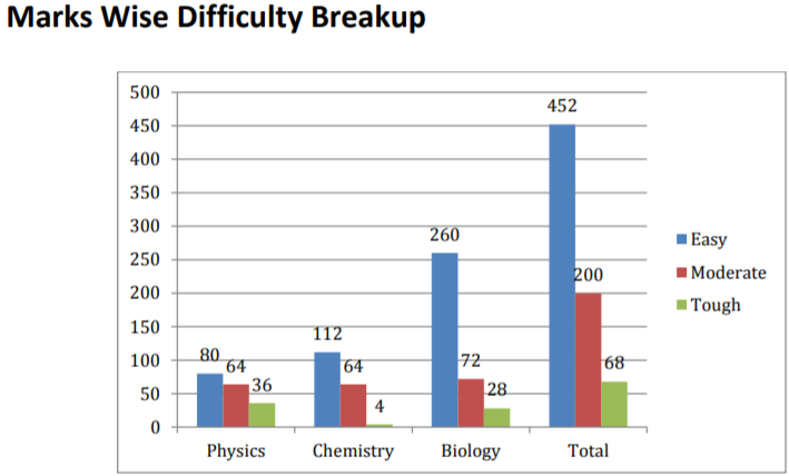 Mark Wise Difficulty Breakup