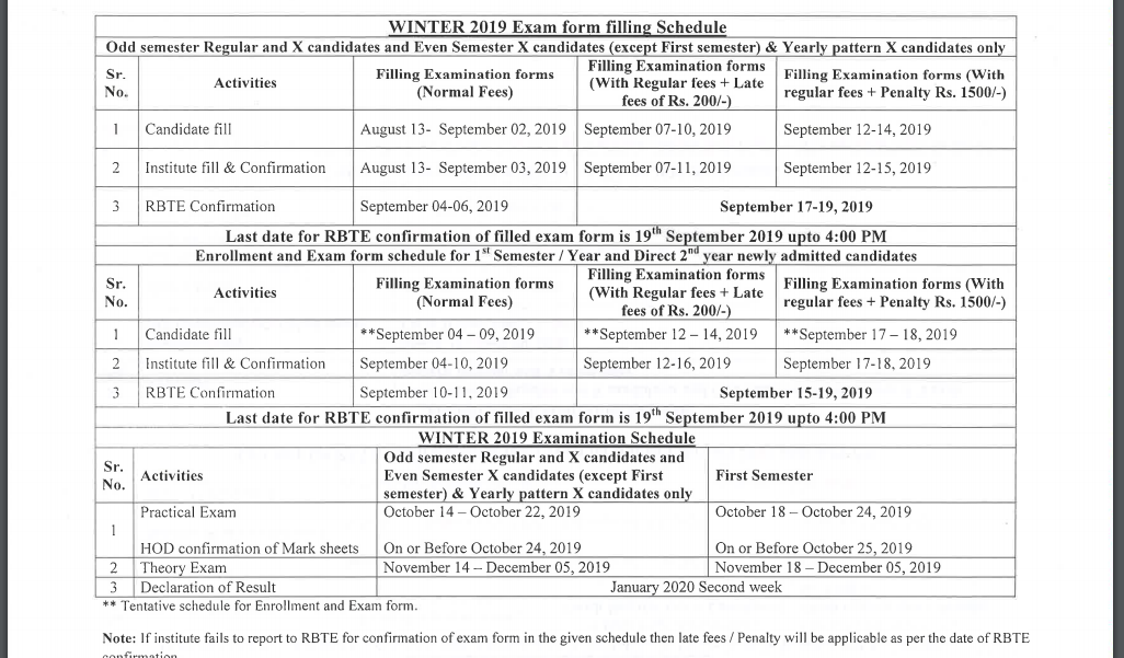 MSBTE Winter Schedule 2019
