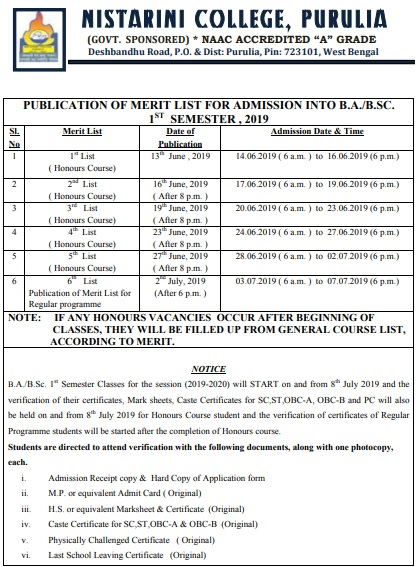 Nistarini College Merit List 2019 Released ( 7th Merit List) : For